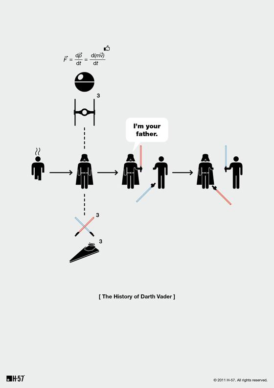 Darth Vader - pictograph