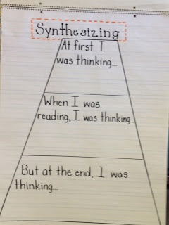 Synthesizing - Reading