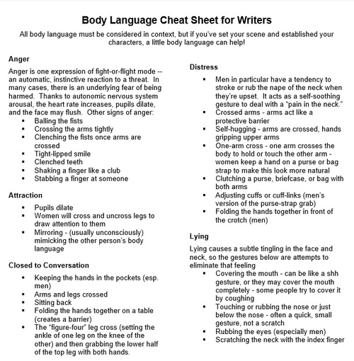 Body language gestures essay