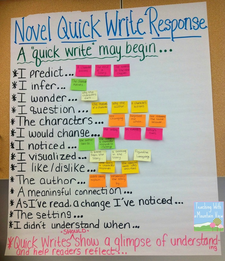 Quick Write sentence starters
