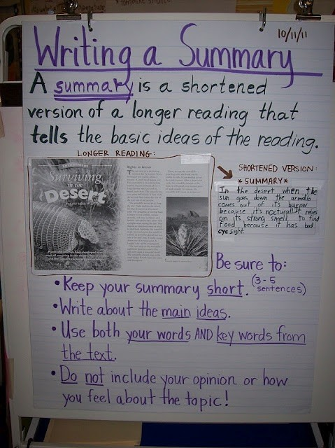 4th Grade Writing Lesson Plans