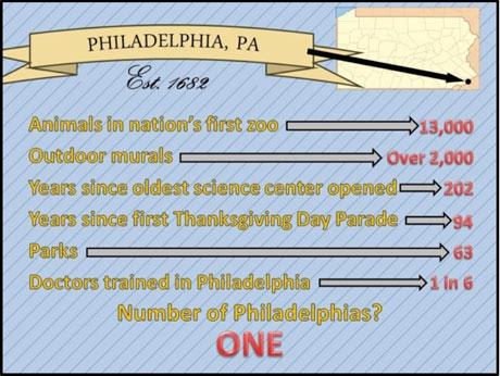 vogelsinger-infographics-philadelphia1682