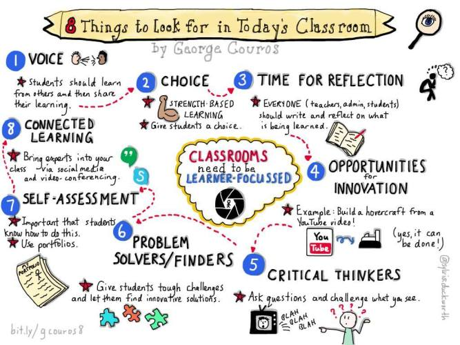 Things to look for in today's classroom